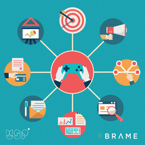 Marketingagentur setzt auf Gamification Marketing